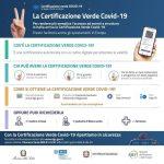 Covid 19: come ottenere la certificazione verde (GreenPass)